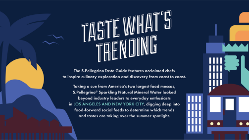 TASTE WHAT'S TRENDING: A SOCIAL SNAPSHOT OF NYC & LA