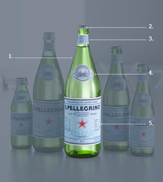 S.Pellegrino: portrait of an icon