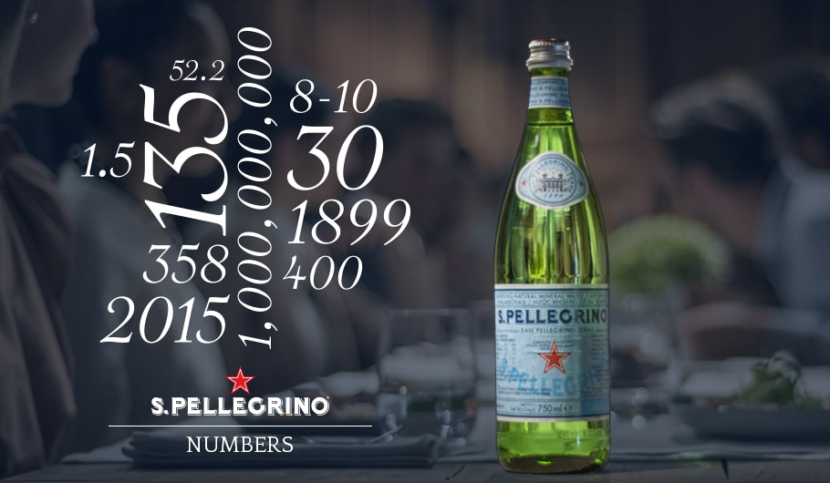 Sanpellegrino in numbers