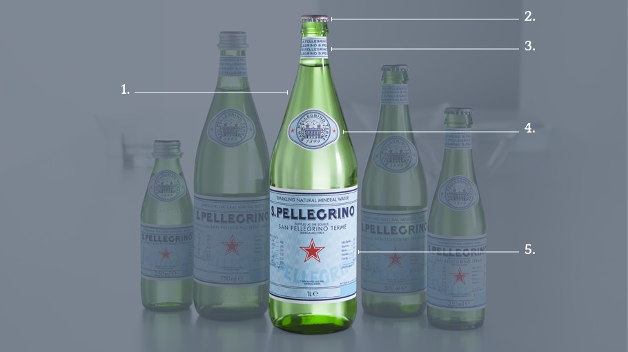 S.Pellegrino portrait of an icon