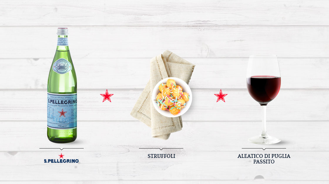 Christmas Food Pairing - S.Pellegrino Mineral Water